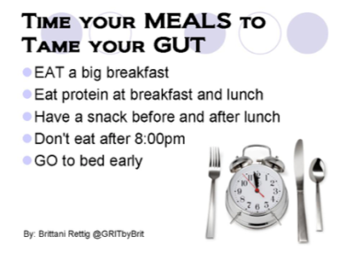 time-your-meals
