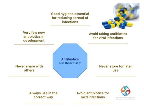 Antibiotic-R-