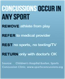 Concussion-Action