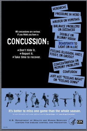 Concussion-poster-CDC