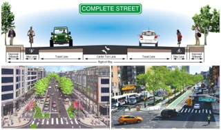 Complete-Streets-Examples-Diagram