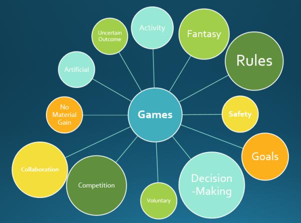 Games-Elements