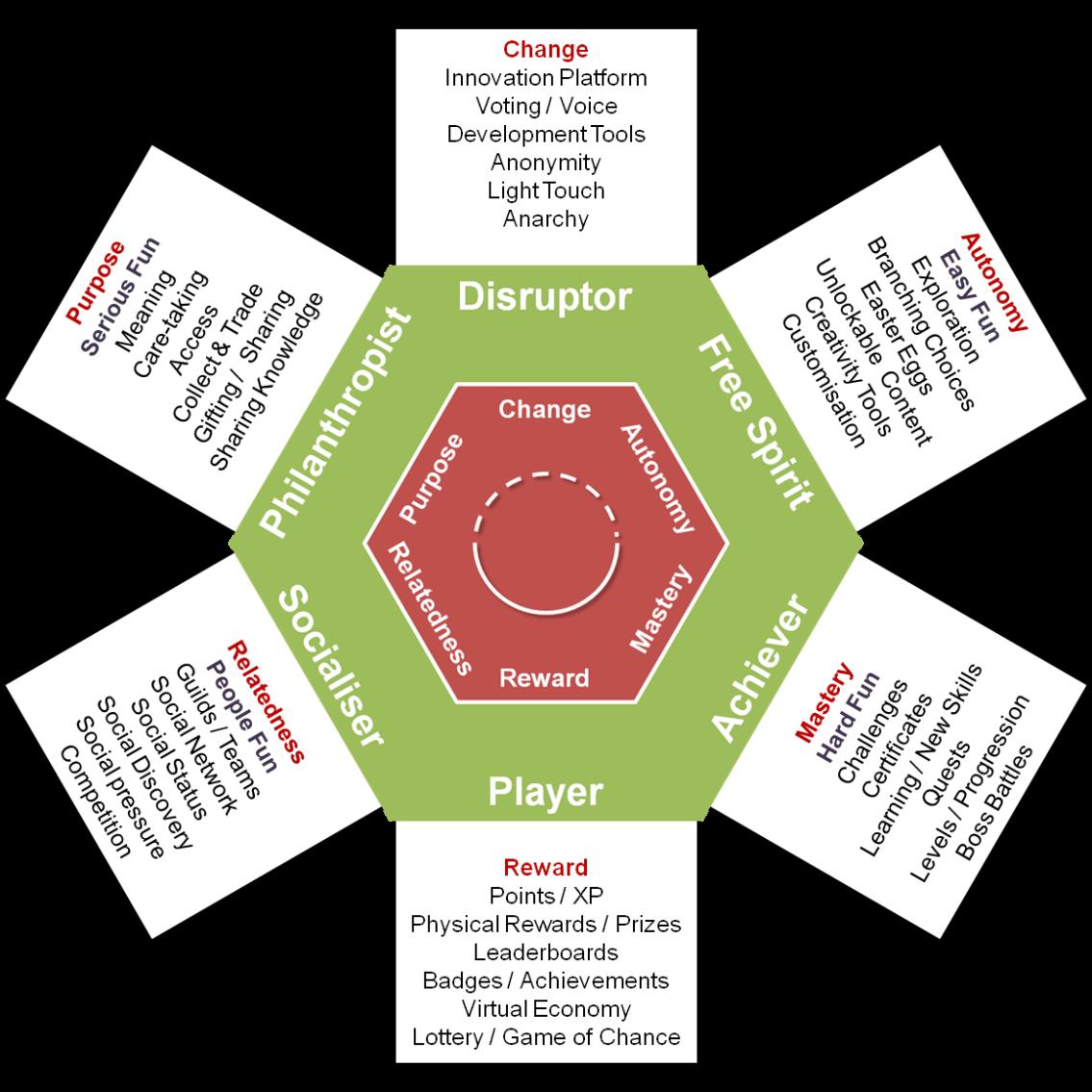 player-game-framework