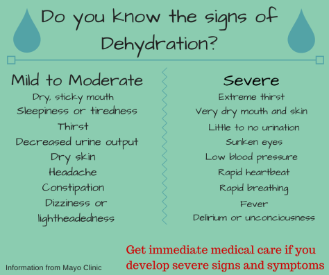 Water-dehydration-
